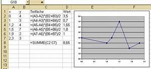 Fläche Unter Graph Berechnen : mp forum mit excel eine fl che unter einem graph berechnen matroids matheplanet ~ Themetempest.com Abrechnung
