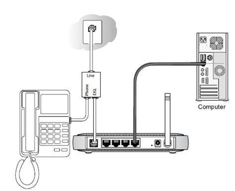 Dsl Phone Wiring Diagram For House by How Do I Set Up My Netgear Dsl Modem Router Using The