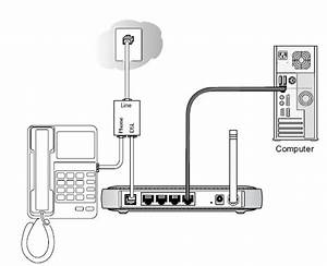 For Verizon Dsl Phone Line Wiring Diagram