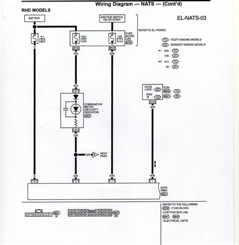 nissan micra k11 wiring diagram