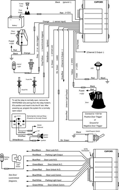 wiring diagram for clifford alarm imageresizertool com