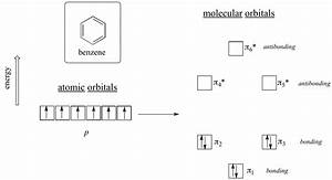 2 2  Molecular Orbital Theory  Conjugation And Aromaticity