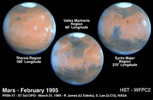 General Features of Mars