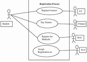 Use Case Diagram Submit Job Application
