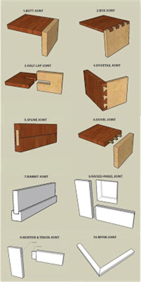 land joinery techniques