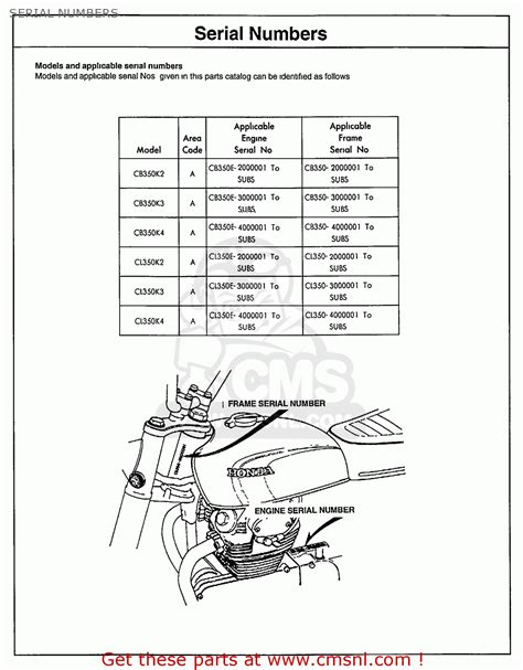 honda motorcycle vin decoder wallpaperall