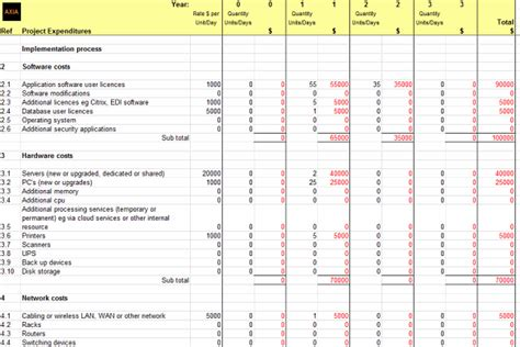 project budget template   software projects