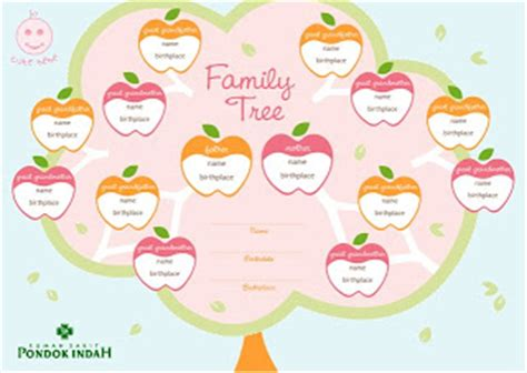 Family Tree Templates For Mac by Family Tree Template April 2015