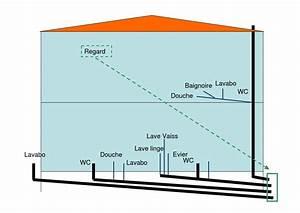 vos avis sur mon schema d39evacuation des eaux usees 8 With avis maison des travaux 12 vos avis sur plan plomberie maison 8 messages