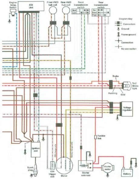 Polaris Wiring Diagram Solenoid Database