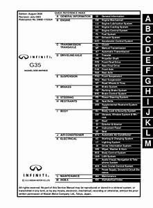 2005 Infiniti G35 Parts Diagram