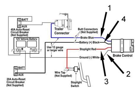 trailer brake controller information etrailercom