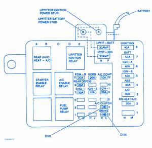 Chevy Astro 1996 Fuse Box  Block Circuit Breaker Diagram