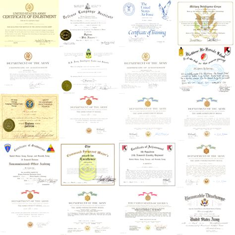 Awards And Decorations Abbreviations by Army Award Abbreviations