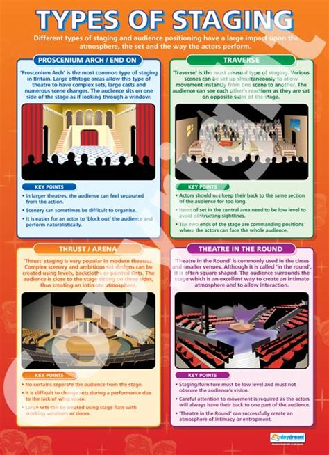 types of stage lights types of stage lighting fixtures live dramatically