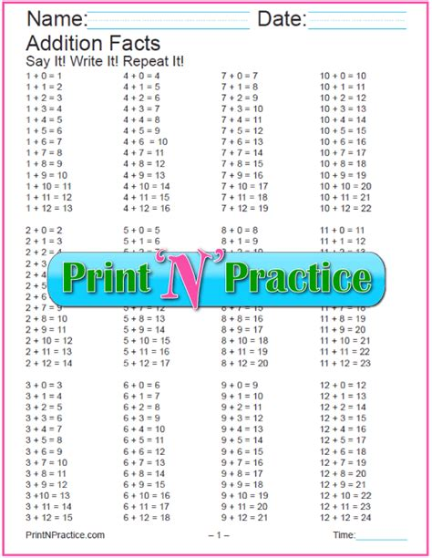 addition worksheets  kindergarten    grade
