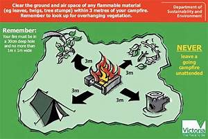 13 Best Ahg  Fire Safety And Fire Building Images On