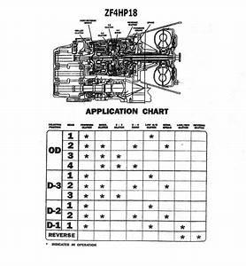 Transmission Repair Manuals Zf 4hp18