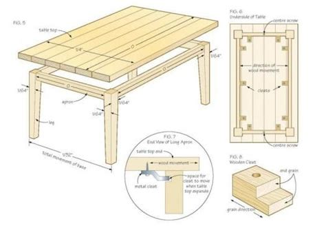 how to attach table top to legs wood movement wood movement in butcher block tops