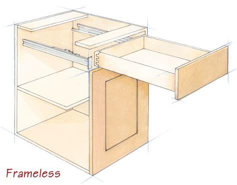 face frame cabinets vs frameless framed or frameless cabinets what 39 s the diff boston