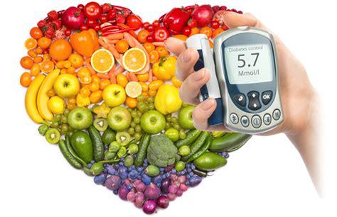 Free Diabetes Diet Plan, Healthy Eating Diet Plan