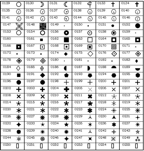 Wingdings2 Extended Characters