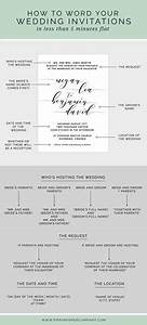 wedding invitation wording samples 21st invitation With wedding invitations less than 1