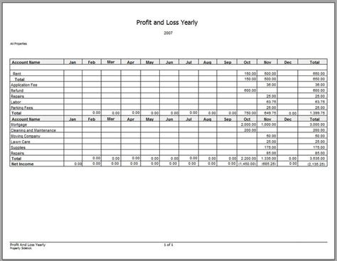 profit loss statement template  employed barber