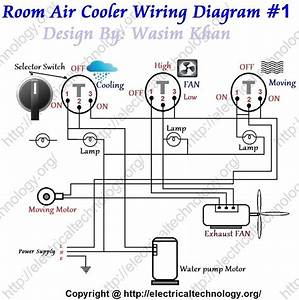 Evap Cooler Wiring Diagram