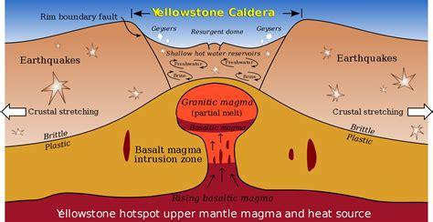 Yellowstone Hotspot Wikipedia