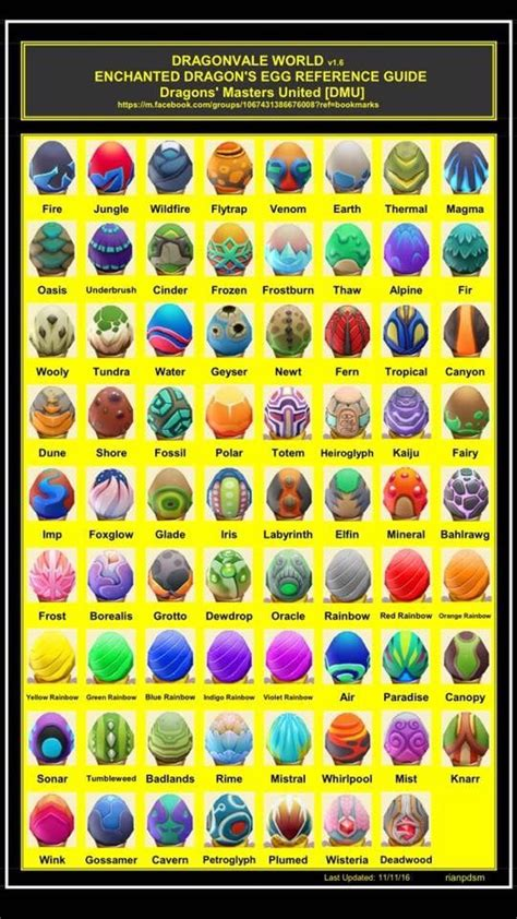 Dragon Story Chart Egg Guide