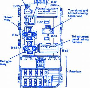Sylvan Pontoon 2004 Main Fuse Box  Block Circuit Breaker Diagram  U00bb Carfusebox
