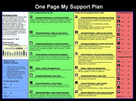 one page strategic plan strategy on a page template images