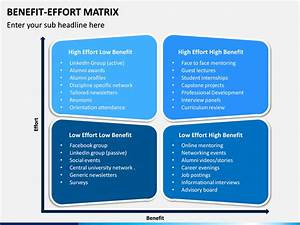 Benefit Effort Matrix Powerpoint Template
