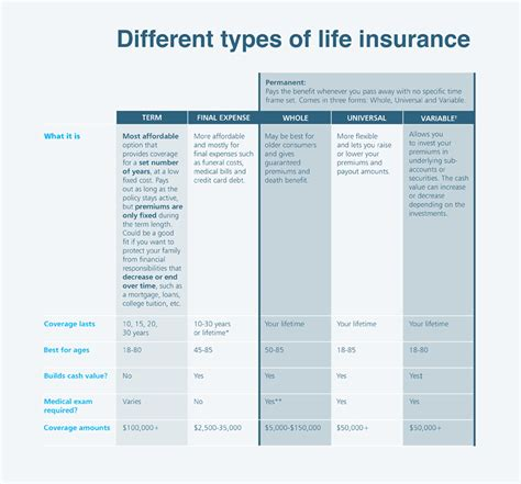 Your 2-minute Guide To Life Insurance