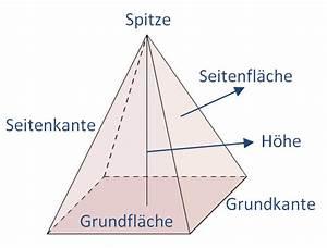 Fläche Sechseck Berechnen : eigenschaften ~ Themetempest.com Abrechnung