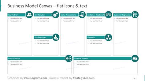 business model canvas editable  template