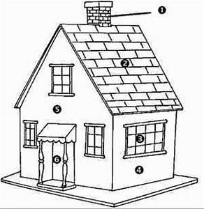 Piece De La Maison En Anglais : maison vocabulaire ~ Preciouscoupons.com Idées de Décoration
