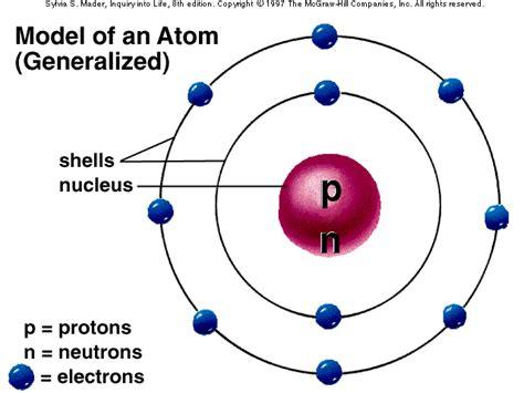 Chemical Science: September 2012