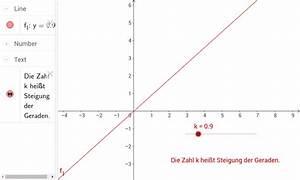 Lineare Funktionen N Berechnen : lineare funktionen steigung y achsenabschnitt geogebrabook ~ Themetempest.com Abrechnung