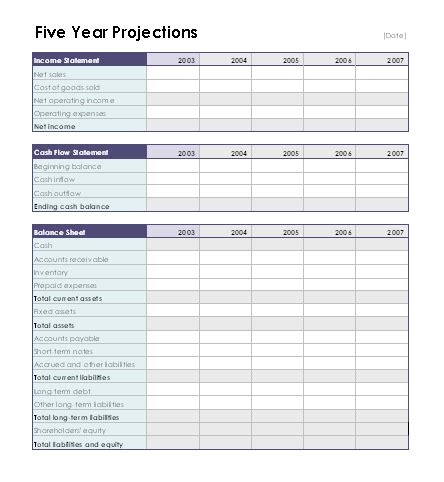 year projection worksheet