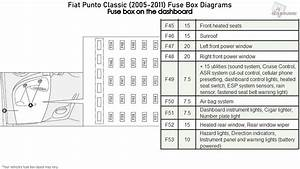 Fiat Punto Classic  2005-2011  Fuse Box Diagrams