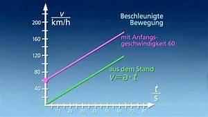 Beschleunigung Berechnen Ohne Zeit : physik mechanik stop and go mechanik physik ~ Themetempest.com Abrechnung