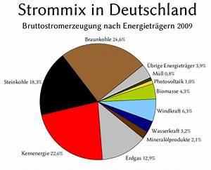 Wasserverbrauch Deutschland 2016 : solarzellen auf allen d chern allmystery ~ Frokenaadalensverden.com Haus und Dekorationen
