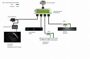 Hdtv Direct Tv Wiring Diagram