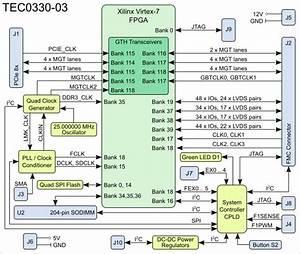 Tec0330 Trm - Public Docs