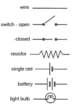 Circuit Diagram Grade 6