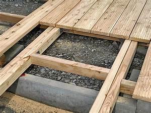 Bauanleitung Holzterrasse Selber Bauen Die Unterkonstruktion : so bauen sie eine holzterrasse mit steg bauhaus ~ Lizthompson.info Haus und Dekorationen