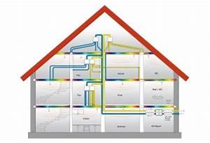 Klimaanlage Abluft Lösung : zentrale be und entl ftung klimaanlage und heizung zu hause ~ Jslefanu.com Haus und Dekorationen