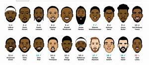 Die 100 Besten Basketball Spieler Der Welt